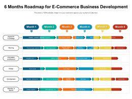 6 Months Roadmap For E Commerce Business Development