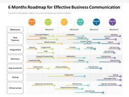 6 Months Roadmap For Effective Business Communication