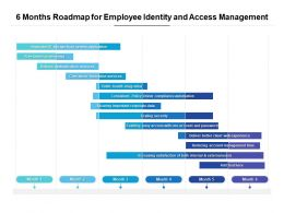 6 Months Roadmap For Employee Identity And Access Management
