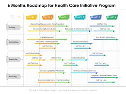 6 Months Roadmap For Health Care Initiative Program