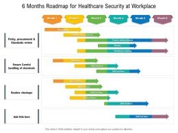 6 Months Roadmap For Healthcare Security At Workplace