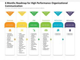 6 Months Roadmap For High Performance Organizational Communication