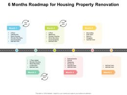 6 Months Roadmap For Housing Property Renovation