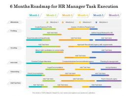 6 Months Roadmap For HR Manager Task Execution