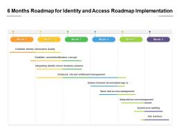 6 Months Roadmap For Identity And Access Roadmap Implementation