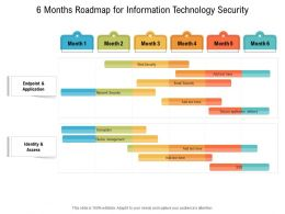6 Months Roadmap For Information Technology Security