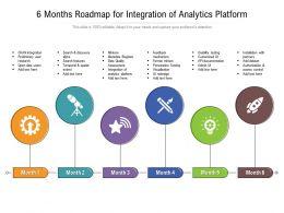 6 Months Roadmap For Integration Of Analytics Platform