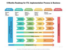 6 Months Roadmap For ITIL Implementation Process In Business