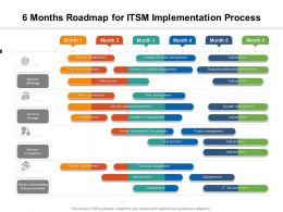 6 Months Roadmap For ITSM Implementation Process