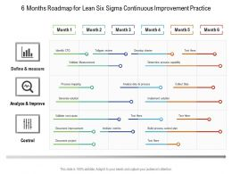 6 Months Roadmap For Lean Six Sigma Continuous Improvement Practice