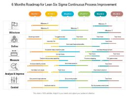 6 Months Roadmap For Lean Six Sigma Continuous Process Improvement
