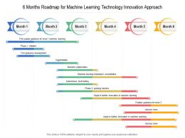 6 Months Roadmap For Machine Learning Technology Innovation Approach
