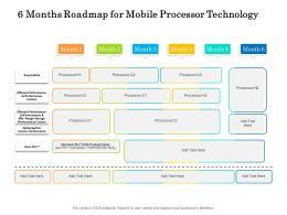 6 Months Roadmap For Mobile Processor Technology