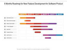 6 Months Roadmap For New Feature Development For Software Products