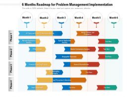 6 Months Roadmap For Problem Management Implementation