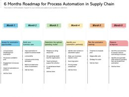 6 Months Roadmap For Process Automation In Supply Chain