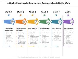 6 Months Roadmap For Procurement Transformation In Digital World