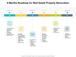 6 Months Roadmap For Real Estate Property Renovation