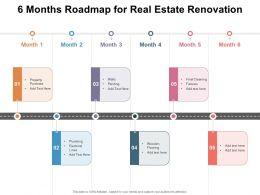 6 Months Roadmap For Real Estate Renovation