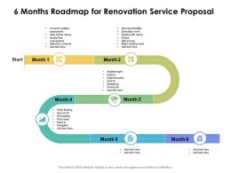 6 Months Roadmap For Renovation Service Proposal