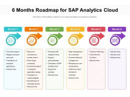 6 Months Roadmap For SAP Analytics Cloud