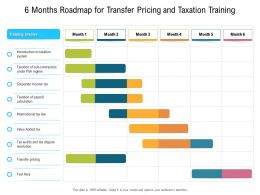 6 Months Roadmap For Transfer Pricing And Taxation Training
