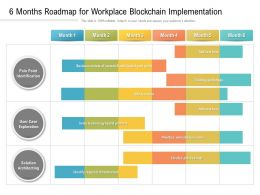 6 Months Roadmap For Workplace Blockchain Implementation
