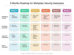 6 Months Roadmap For Workplace Security Awareness
