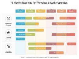 6 Months Roadmap For Workplace Security Upgrades