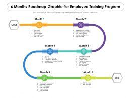 6 Months Roadmap Graphic For Employee Training Program