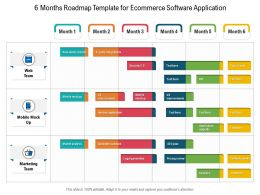 6 Months Roadmap Template For Ecommerce Software Application