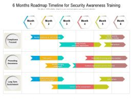 6 Months Roadmap Timeline For Security Awareness Training