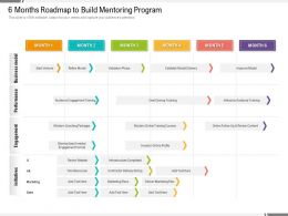 6 Months Roadmap To Build Mentoring Program