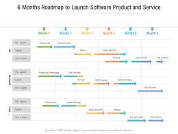 6 Months Roadmap To Launch Software Product And Service