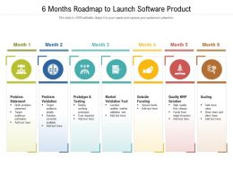 6 Months Roadmap To Launch Software Product