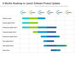 6 Months Roadmap To Launch Software Product Updates