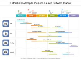 6 Months Roadmap To Plan And Launch Software Product