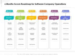 6 Months Scrum Roadmap For Software Company Operations