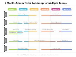 6 Months Scrum Tasks Roadmap For Multiple Teams