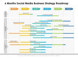 6 Months Social Media Business Strategy Roadmap
