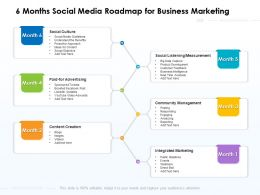 6 Months Social Media Roadmap For Business Marketing