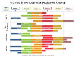 6 Months Software Application Development Roadmap