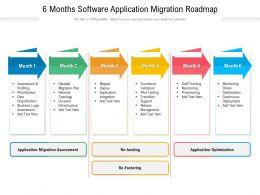 6 Months Software Application Migration Roadmap