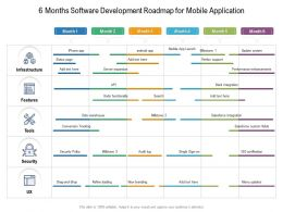 6 Months Software Development Roadmap For Mobile Application
