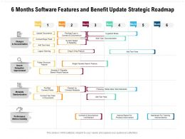 6 Months Software Features And Benefit Update Strategic Roadmap