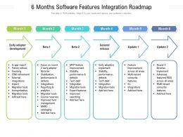 6 Months Software Features Integration Roadmap