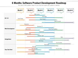 6 Months Software Product Development Roadmap