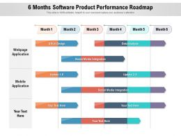 6 Months Software Product Performance Roadmap