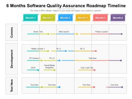 6 Months Software Quality Assurance Roadmap Timeline