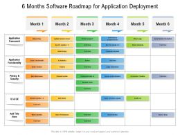 6 Months Software Roadmap For Application Deployment